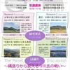 【9/15、藤枝市】歴史シンポジウム「今川氏の城郭と合戦」開催