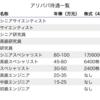 ボーナス1200万円でも不満。アリババ社員の投稿がネットで話題に