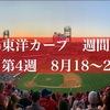 広島東洋カープ週間成績[8月第4週][8月18日〜8月23日]