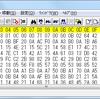 clangでC++をAST(XML-format)へ変換してみる