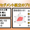 トンネルの普通職人!【セグメント組立のプロ】の仕事ぶり!
