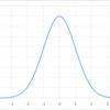 統計学の基礎の基礎~平均とばらつき~