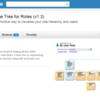AppExchange:Knowledge Tree for Roles つかってみました