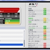 OVR93→93(バグ?カンスト?)