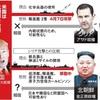 北朝鮮巡り米中せめぎ合い トランプ氏は単独攻撃も示唆