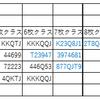 【HNP杯】予選 3TK-かいたいさん