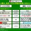 はじめての方へ➡︎【Co.慶応の人生目標!!】僕は、世界一デカイ学校の校長になる!!!