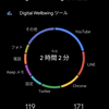 Pixel4a 〜1週間〜