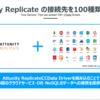 Attunity Replicate と CData ODBC Driver の連携記事を公開しました