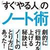 【大人気】リフレクションノート凄い!! 塚本亮のすぐやる人のノート術