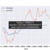 株式 日次損益 2021-04-28