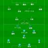 サガン鳥栖対松本山雅FC