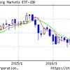新興国株式投資はeMAXISSlim新興国株式インデックスが手数料等でベスト。
