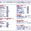 【2020社会人野球】盛岡桜窓ク解散など19〜20年2月のチーム動態。