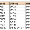 文字コード第四回:文字符号化方式(後編)