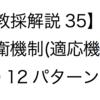 【神奈川解説35】防衛機制(適応機制)の12パターン