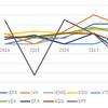 ETFの資金増減金額ランキング