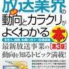 地上波デジタルTVチャンネル東京・大阪・愛知・静岡 対応割当一覧表