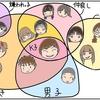 クラスの勢力図となぜボスの「取り巻き」になるのか問題【サイコパスなクラスのハナシ3】