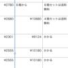 【送料込みで徹底比較 】 ワンデーアキュビューモイストを安く安心して購入! おすすめネットショップベスト3
