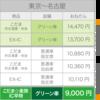 旅の知恵袋:こだま☆楽旅IC早特を利用してN700のグリーン席で旅行しよう!!