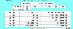 第1347回ロト6抽選結果(2019年1月21日)