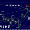 2/4(月)夕方より:ポンド円リアルタイムチャートで実例