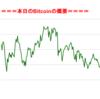 ■本日の結果■BitCoinアービトラージ取引シュミレーション結果(2017年8月26日)