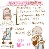 【子連れディズニー】荷物編