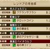 ☆黄昏の奏戦記☆更新