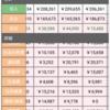 家計簿アプリを公開しました。