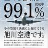旭川空港の奇跡の就航率99.1%を実現した影の立役者はワックスウイングスだった!!