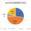 【資産状況】【配当の軌跡】2020年8月の総資産は468万円!
