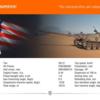 【WOT】 Tier 8 アメリカ 課金駆逐戦車 TS-5 車輌性能と弱点【Supertest】