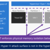 ゼロから始めるHyper-Vのアーキテクチャ