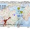 2017年09月27日 21時50分 大分県中部でM3.4の地震