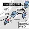 交通無法都市大阪で生き残る