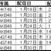 現在、第7回の配信まで行われた「AKB48の明日(みょうにち)よろしく」(SHOWROOM)