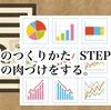 資料のつくりかた STEP2 説明の肉づけをする。
