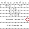 NTPサーバの奇妙な振る舞いとNTPv5の標準化