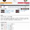 2019-09-14 カープ第137戦(東京ドーム)◯6対5 巨人 (69勝65敗3分)いい勝ち方ではないけれど、延長10回、やっと勝った。