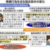 「共謀罪」準備行為なければ逮捕できない 政府、方向転換も根拠示さず - 東京新聞(2017年2月1日)