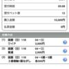 函館記念2019【最終予想】