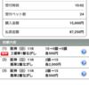 4月1日(日) 大阪杯 結果報告