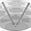 理論、理論フレームワーク、概念フレームワークの違い