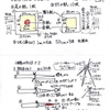 しめ飾り・鶴の作り方2