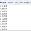 都道府県別の図書館数などのデータの分析3 - R言語で一人当たりの蔵書冊数などを計算する。
