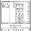 テレビ通販ショップジャパン運営の株式会社オークローンマーケティング 第25期決算公告