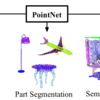 PointNet: Deep Learning on Point Sets for 3D Classification and Segmentation