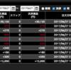 NEET生活〜68日目〜
